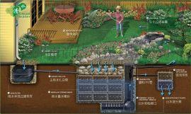 供应惠州雨水收集利用系统雨水收集模块厂家