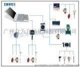 液位在線監測系統, 物位自動監控系統, 液位壓力人機界面監控記錄系統