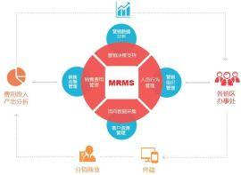 英克医药营销资源管理软件