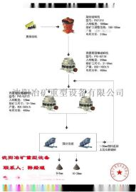 碎石生产线设备 日产10000立方石料生产线成套设备