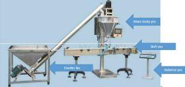直销中凯牌粉剂灌装机 小型半自动食品粉剂灌装机 配上料机输送带