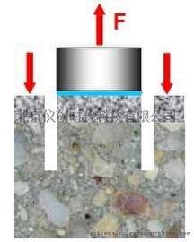 BOND-TEST粘接和拉伸强度测试设备