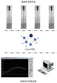 ARM嵌入式主控板 環境監測糧倉車間ARM主板定制