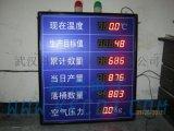 车间计数式工业参数看板电子看板