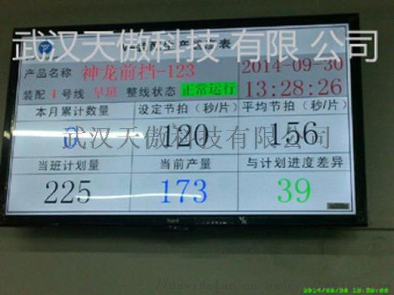 电子看板(TA-KANBAN7701)