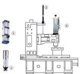 高压气体主轴配重系统(PW10025 PW10038)