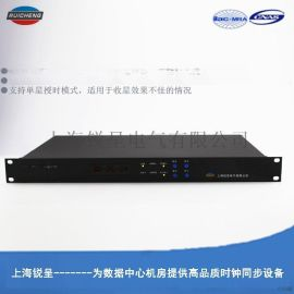 GPS網路自動校時服務器K804