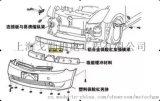 奥迪A6L车灯生产