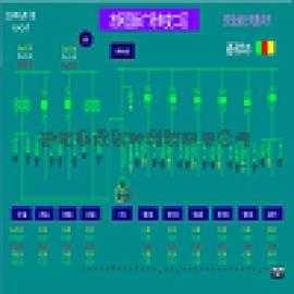 杭州, 武汉, 宁波, 成都, 天津电力监控电力软件