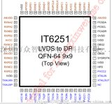 IT6251FN ITE联阳LVDS to EDP