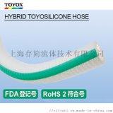 TOYOX(东洋克斯)食品医药管 HTSI