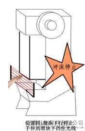 油壓機保護器衝牀保護器 剪板機保護器