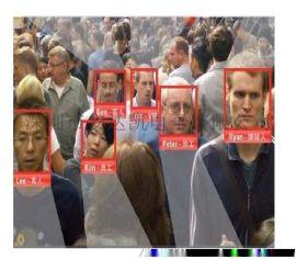 河北双目计数器 视频监控人数统计双目计数器