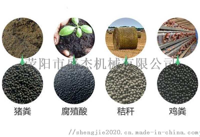 有机肥转股造粒机的用途特点