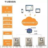 江西省针对银行办公楼推行银行智慧用电管理云平台