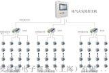 重慶長嘉匯電氣火災監控系統的應用