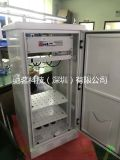 模組化一體智慧監控箱 馳茗科技智慧在線監控箱