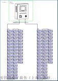 蘇州灣艾美溫泉大酒店電氣火災監控系統的應用