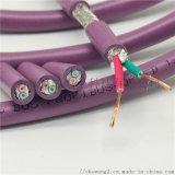 紫色高柔性Profibus-DP現場匯流排通訊電纜
