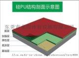 硅PU籃球場。運動球場鋪設,球場材料加工生產