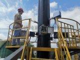 煙氣監測系統應用過程中常見問題