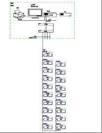 镇江小龙山能耗管理系统的设计与应用