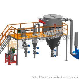 四川巨子金刚石专用气流粉碎机,超微粉碎机,分级机