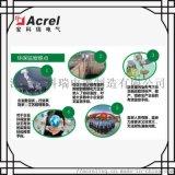 安徽滁州环保用电大数据