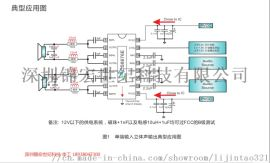 CS8676E双20W/40W单声道D类音频功放IC