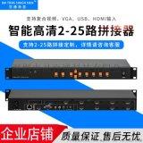2-25路液晶拼接器,電視畫面拼接器