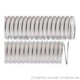 1.5mm壁厚-钢丝加强透明PU软管VI 906F