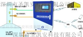 固定式无组织恶臭气体监测设备