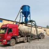 氣力輸送機 無揚塵幹灰粉料裝罐車設備 負壓吸灰機