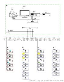 哈工大图书馆电力监控系统的设计与应用