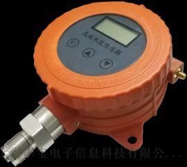 FBPr系列无线智能压力传感器