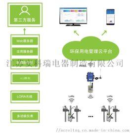 安徽蚌埠环保在线监测设备为什么要装