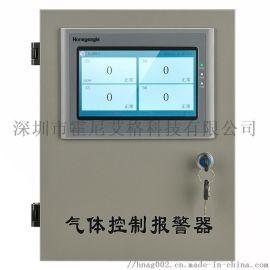 工控触控屏气体控制器