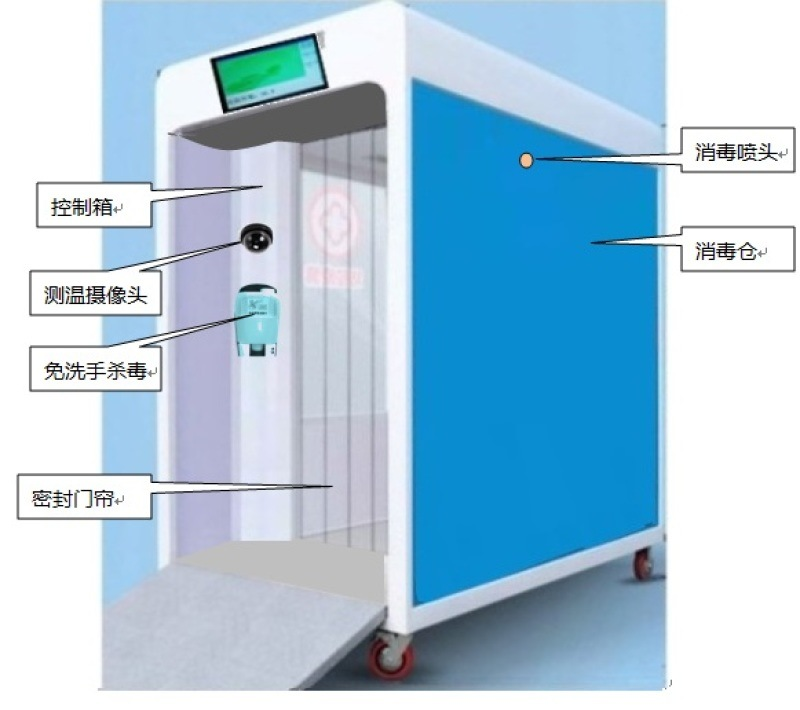 测温通道设备 体温异常语音报  测温通道OEM