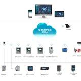 AcrelCloud-6800智慧消防管理云平台