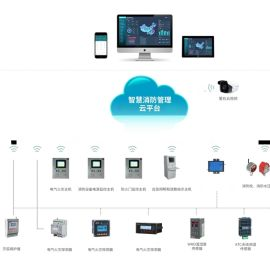 AcrelCloud-6800智慧消防管理雲平臺