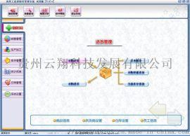 贵阳美萍工业进销存管理系统,商品业务库存管理系统