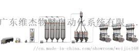 粉末中央供料系统设计-维杰物料自动化