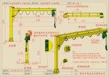 悬臂吊 旋臂龙门架 配葫芦承重0.5T