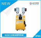 晶全防爆类灯具BJQ6128移动照明系统