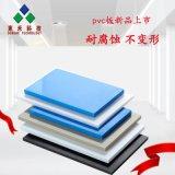 pvc板材_pvc板材厂家_优质pvc板材厂家报价