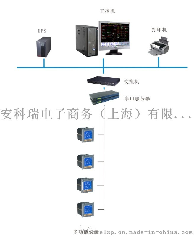 安科瑞电力监控系统在浙江天元生物药业有限公司的应用