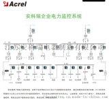 电力监控系统在张家港汇金万达广场的应用
