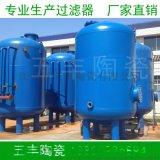 供應剩餘氨水過濾器