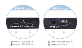 HDMI 分配器一分二