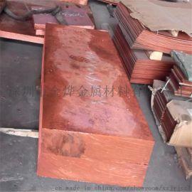 专业生产超宽、加厚、超薄紫铜板 高导电